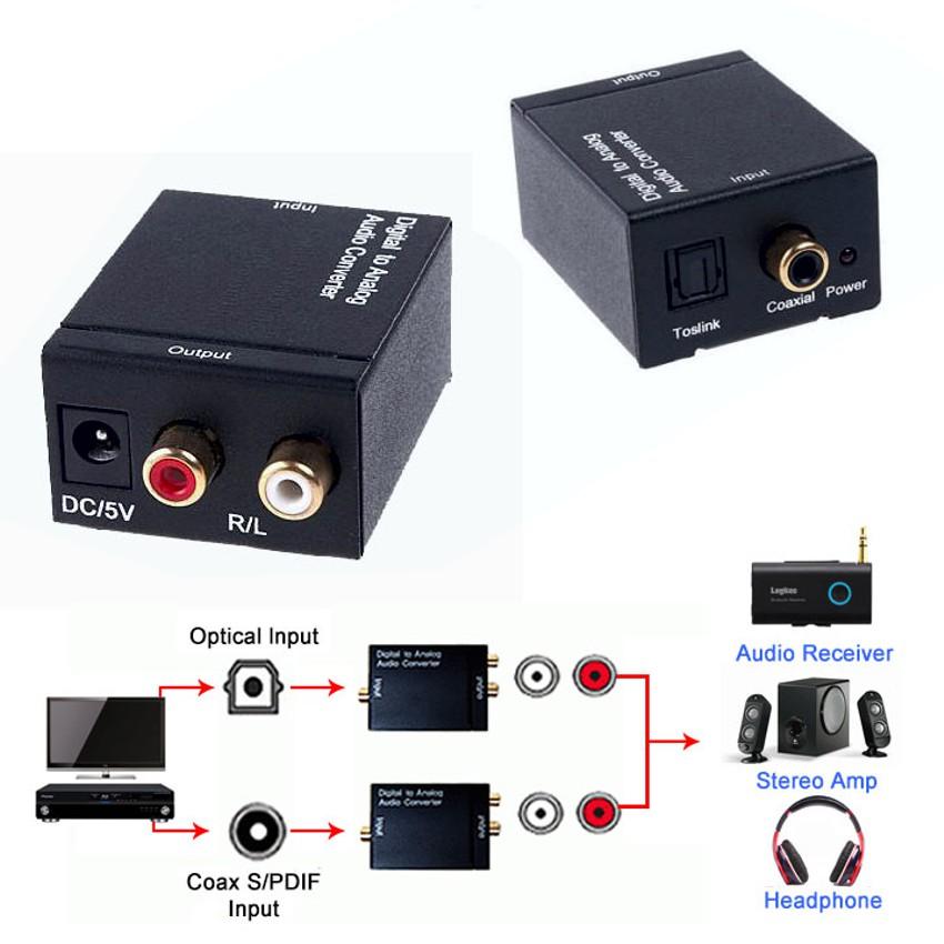 Convertidor De Audio Digital Óptico A Rca Análogo